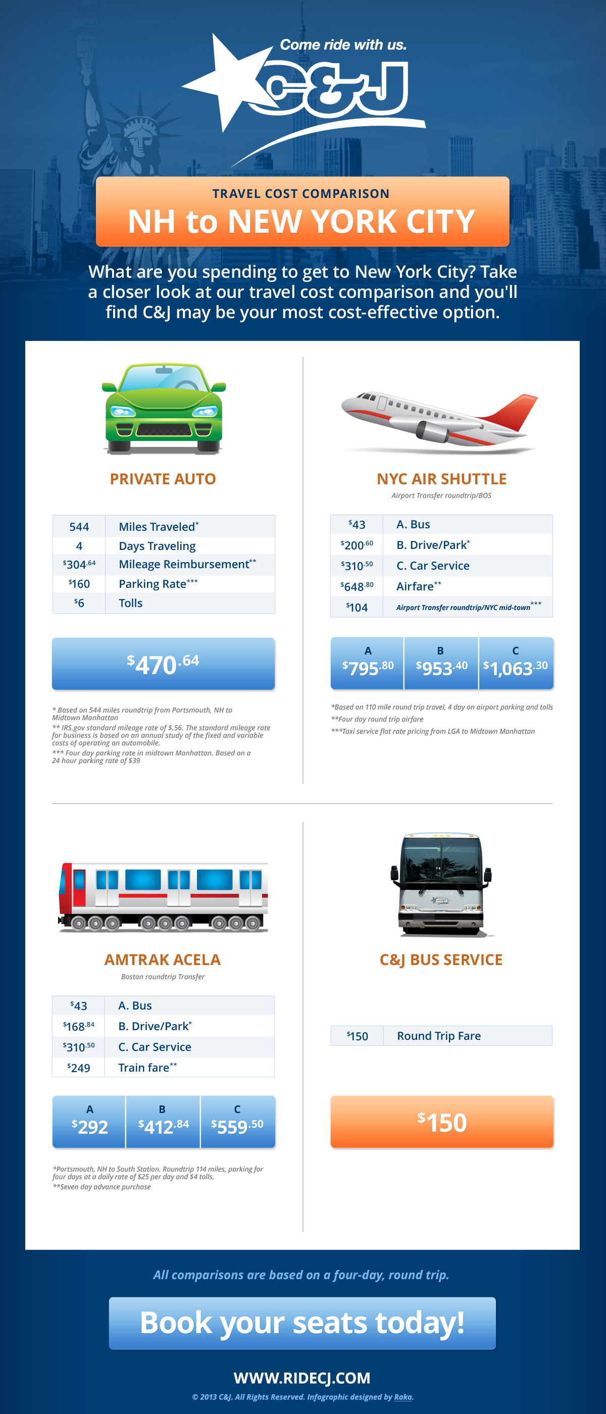 Bus to NYC Cost Comparison - Full Size